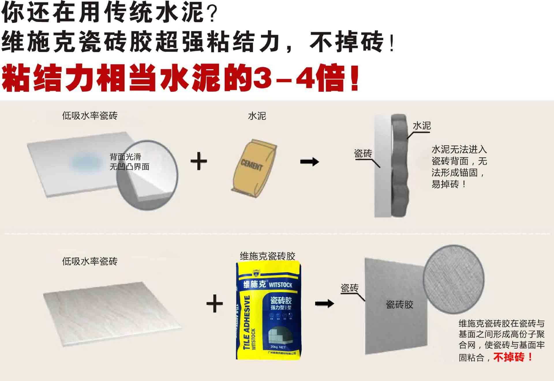 强力型瓷砖胶产品施工结构图2